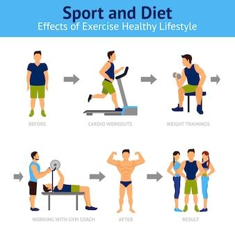 Mann vor und nach dem gewichtsverlust