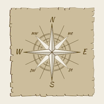 Marinekompass-braunes pergament der weinlese