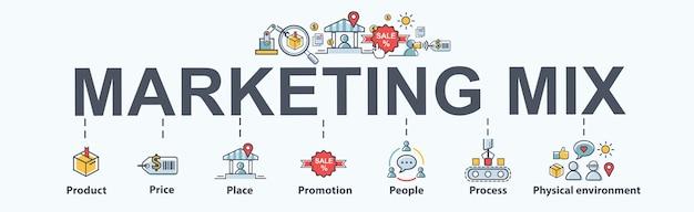 Marketing-mix 7p banner web-symbol für unternehmen Premium Vektoren