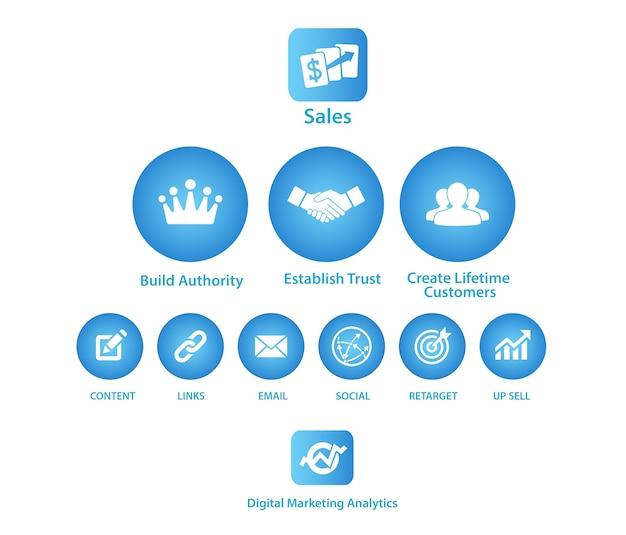Marketing-symbole packen