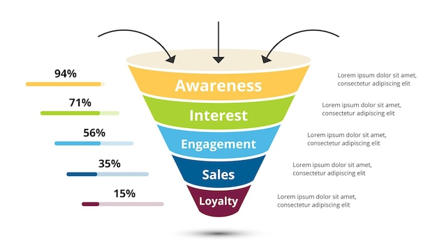 Marketingstrategie verkaufstrichter infografik-vorlagen präsentationsfolie für unternehmen 5 stufen