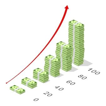 Marktwachstum mit chart- und dollar-wechsel. großer gestapelter haufen bargeld. isometrisches bank- und finanzkonzept. währungsgewinnwachstum