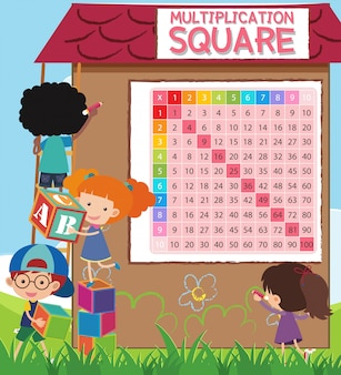 Math multiplication square mit studenten