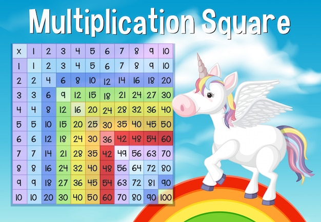 Mathe multiplikation square unicorn theme