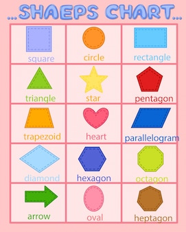 Mathearbeitsblatt für verschiedene formen