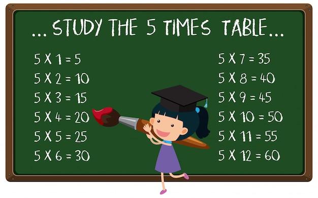 Mathematik-multiplikationszeit-tabelle auf tafel