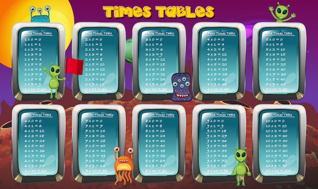 Mathematik-zeit-tabellen-raum-thema