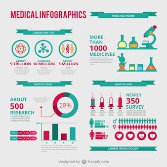 Medical infografik