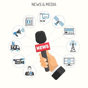 Medien- und nachrichtenvektorkonzept mit symbolsatz in zwei farben wie journalistenmikrofon zeitungskamera laptop und hand hält mikrofon. isolierte vektorillustration