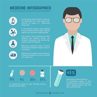 Medizin infografiken