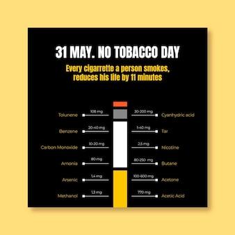 Medizinische facebook-post der modernen einfachen welt ohne tabak