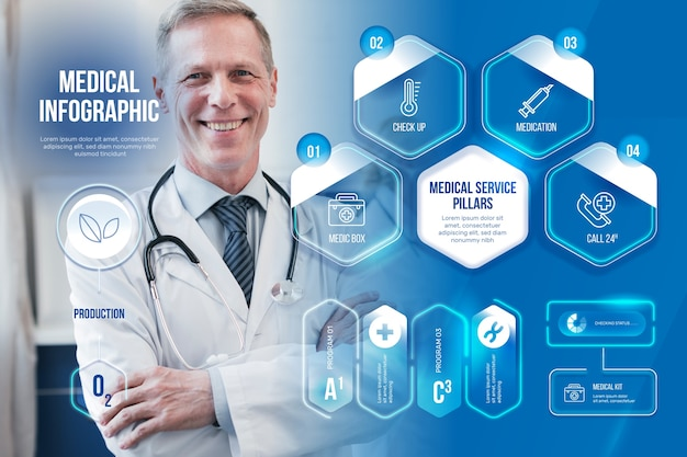 Medizinische geschäftsinfografik mit foto