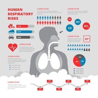 Medizinische gesundheitsversorgung infographik