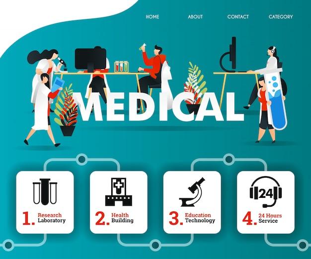 Medizinische grüne webseite