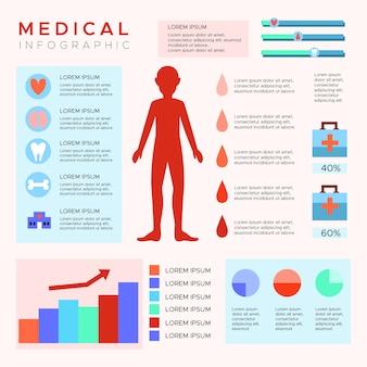 Medizinische infografik, die den patienten scannt