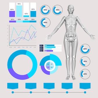 Medizinische infografik mit bild
