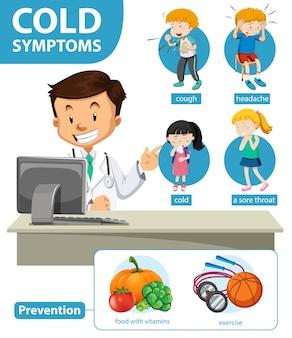 Medizinische infografik mit erkältungssymptomen