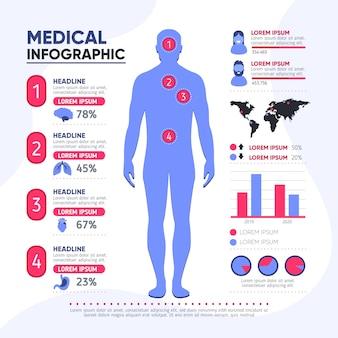 Medizinische infografik mit flachem design