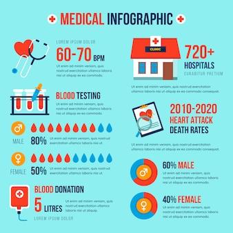 Medizinische infografik-sammlung