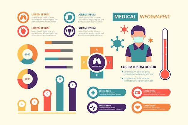 Medizinische infografik vorlage