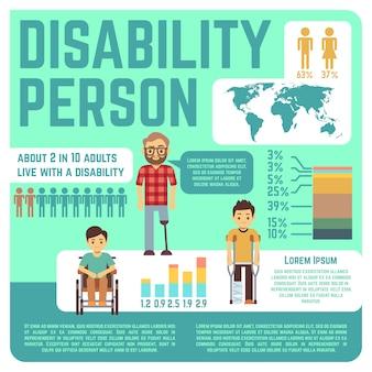 Medizinische infografiken des vektors der behinderten leute