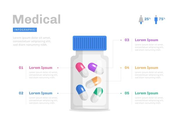 Medizinische infografiken mit flachem design