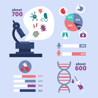 Medizinische infographik elemente