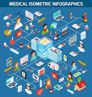 Medizinische isometrische infographics