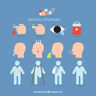 Medizinische situationen eingestellt