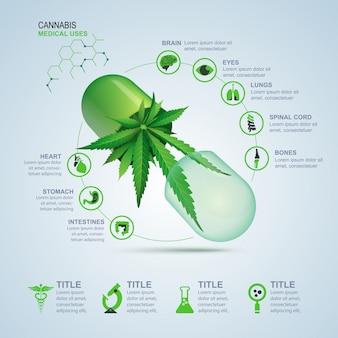 Medizinische verwendungen von cannabis für infografiken