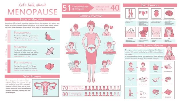 Medizinisches detailliertes grafikkonzept mit textvorlage