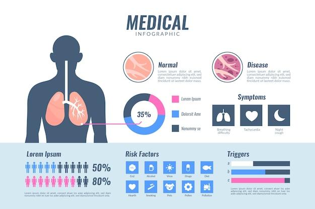 Medizinisches infografik-paket