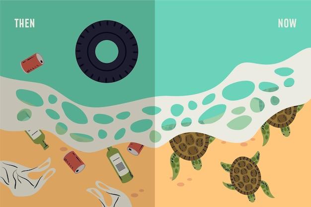 Meeresleben vor und nach menschen, die sich in quarantäne befinden
