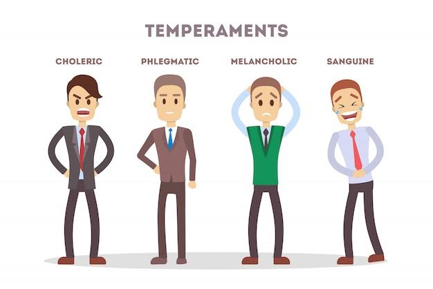Menschen temperamente gesetzt. cholerisch und melancholisch, heiter und phlegmatisch.