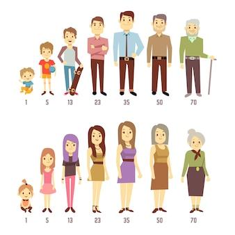 Menschengenerationen in verschiedenen altersstufen mann und frau von baby bis alt. mutter, vater und junger teenag