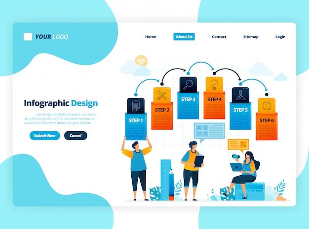 Menschliche illustration und infografikdesign für geschäftsoptionen, lernschritte, bildungsprozesse. wohnung für landing page, web, website, banner, mobile apps, flyer, poster, broschüre