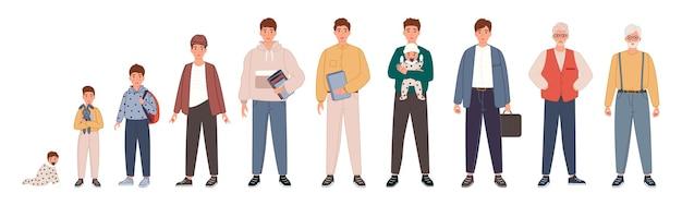 Menschliche lebenszyklen in verschiedenen altersstufen. manncharakter, der in baby, kind, teenager, erwachsener und älterer person aufwächst und altert.