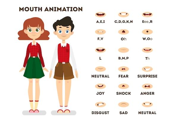 Menschliches mundset für sprachanimation. lippenbewegung