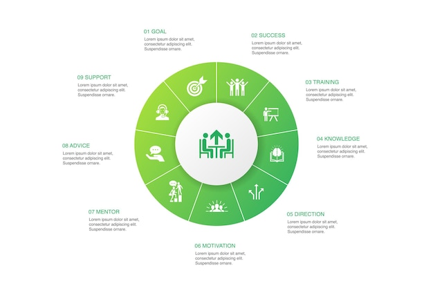 Mentoring infografik 10 schritte kreisdesign. richtung, training, motivation, erfolg einfache symbole