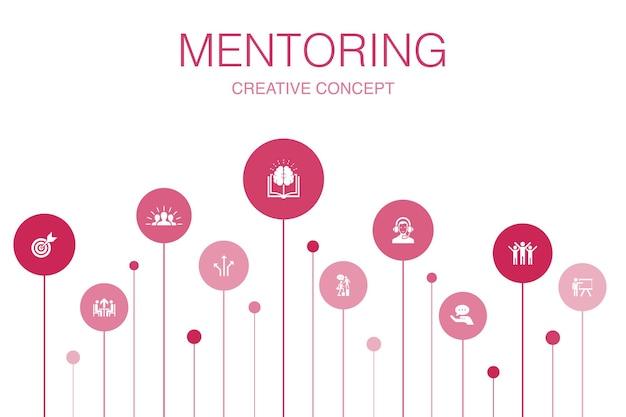 Mentoring infografik 10 schritte vorlage. richtung, training, motivation, erfolg einfache symbole
