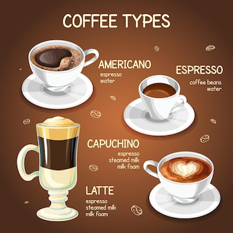 Menü mit verschiedenen kaffeesorten