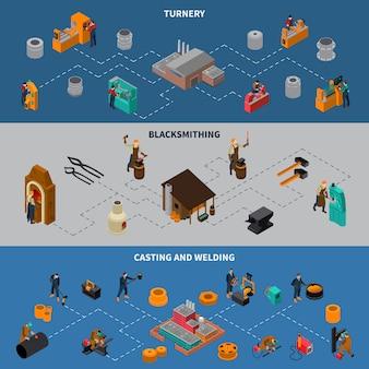 Metallverarbeitung prozess isometrische infografik banner eingestellt