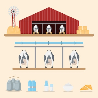 Milch und milchprodukt von der molkerei auf hintergrund.