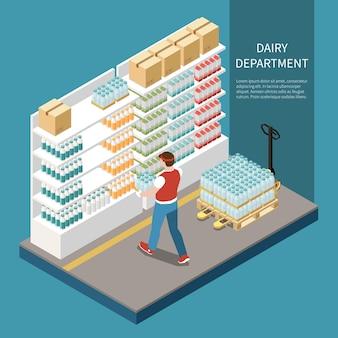 Milchabteilungskonzept mit milchprodukten in isometrischer illustration der geschäftssymbole