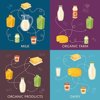 Milchprodukte mit milchprodukten gesetzt