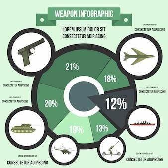 Militärische infographik vorlage im flachen stil für jedes design