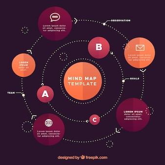 Mind map template mit flachem design