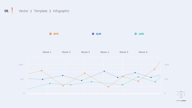 Minimalistische infografik-präsentationsfolie Premium Vektoren