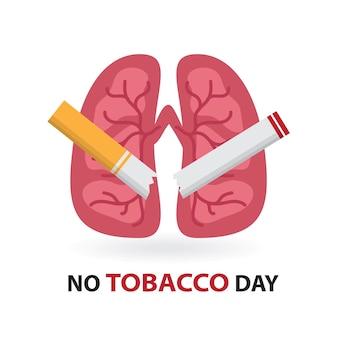 Mit dem rauchen aufhören nicht rauchen