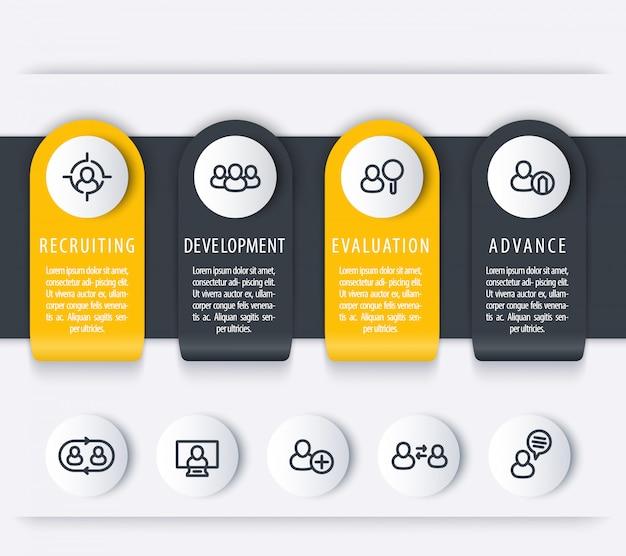 Mitarbeiter, hr, mitarbeiterentwicklung timeline-vorlage, schritte, infografiken elemente mit liniensymbolen für geschäftsbericht, illustration